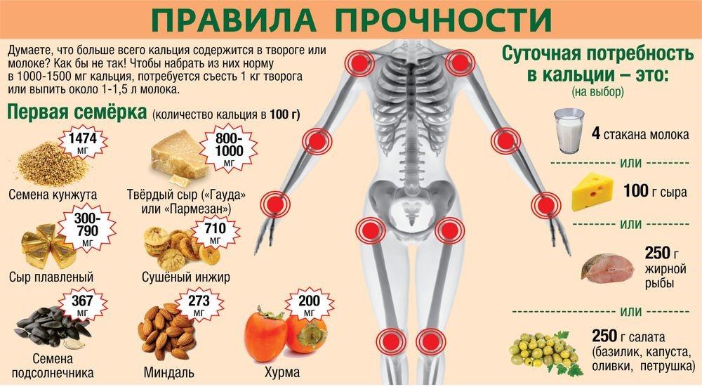Шейно грудной остеохондроз лечение форум